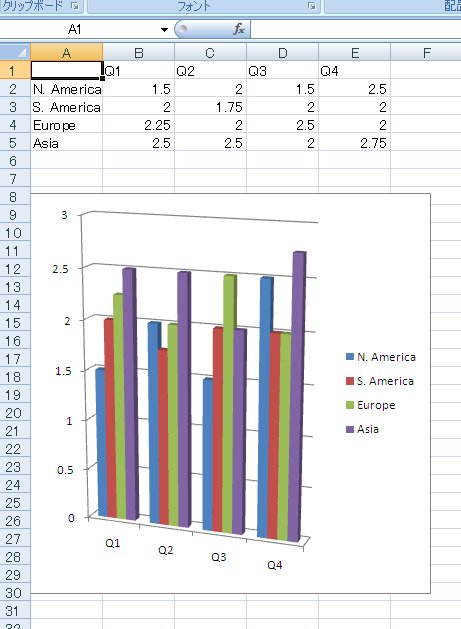 Excel_chart